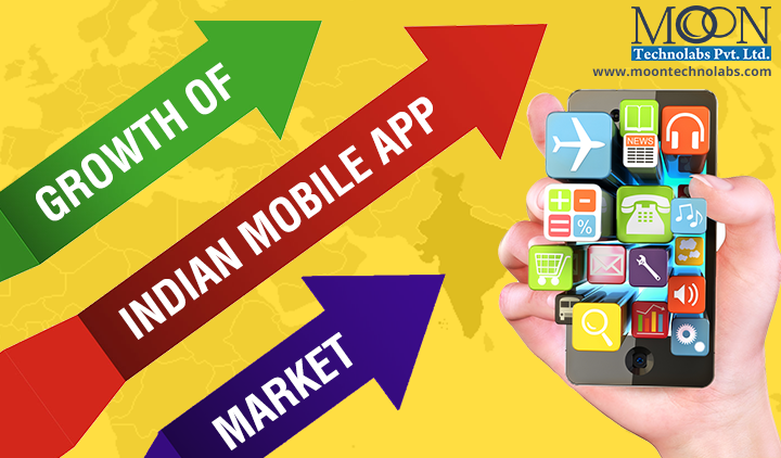 Mobile App trends worldwide from 2013-2016 What You Need to Know