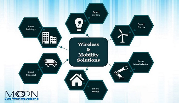 wireless mobility solutions