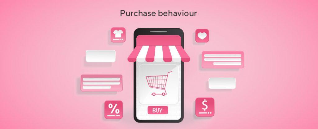 eCommerce purchase behavior