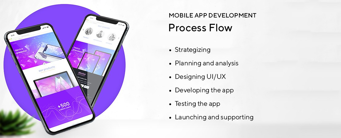 ios and android app development process flow