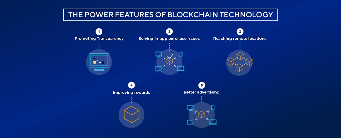power features of blockchain technology