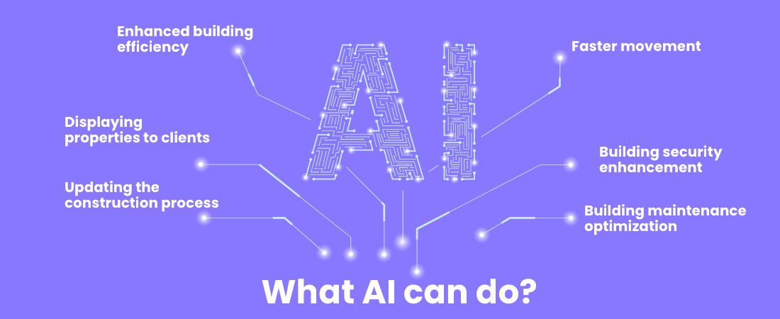 benefits of AI in Architecture