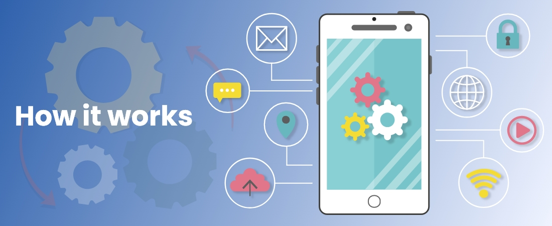 How mobile app development companies works - Moon Technolabs