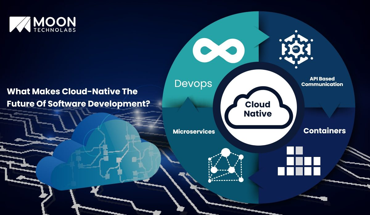 Cloud-Native The Future Of custom software development company - Moon Technolabs