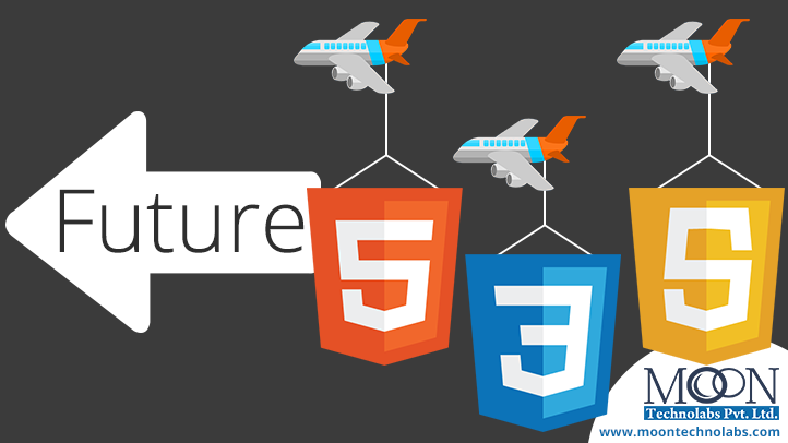 When it comes to Web Development, HTML plays very important role since beginning and today without HTML, CSS3 and javascript, website development would have been little difficult.