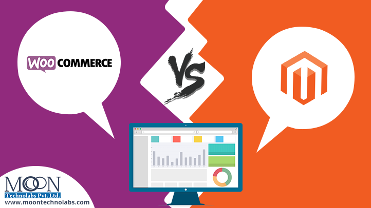 Woocommerce Vs Magento ! Which is better Ecommerce Platform