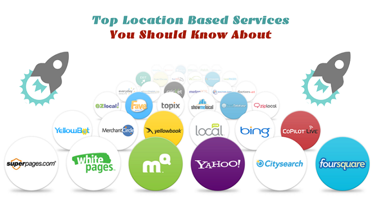 Top Location Based Services